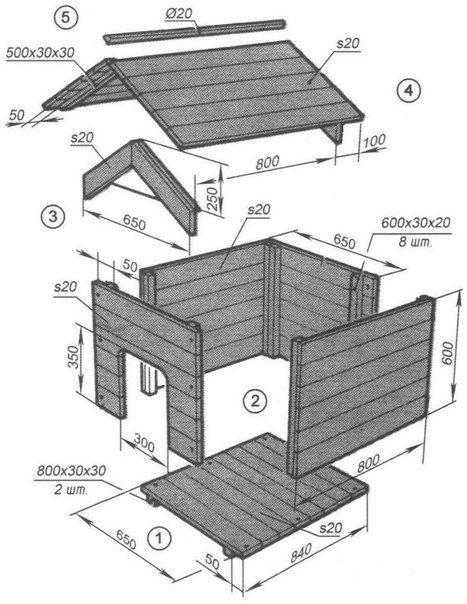 como hacer una casa para perro casera